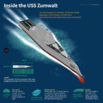 inside-the-uss-zumwalt